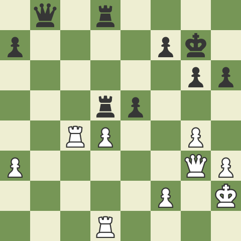 Play Like Daniil Dubov: Firouzja vs Dubov