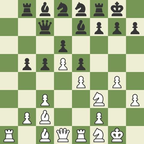 Key Defensive Formation