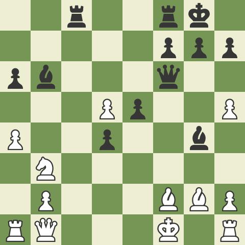 Play Like Levon: So vs Aronian