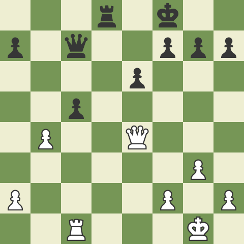 Play Like Capablanca: Capablanca vs Villegas