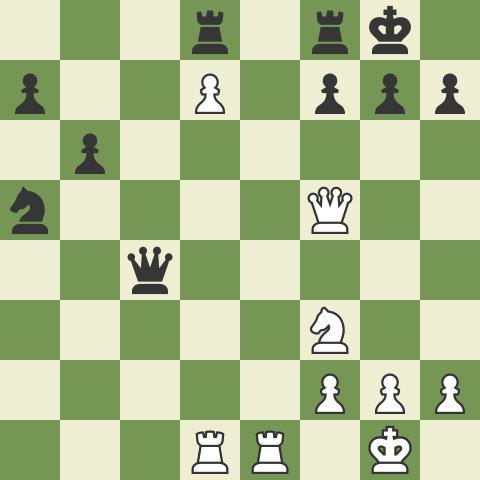 Play Like Boris Spassky: Spassky vs Petrosian Part 1