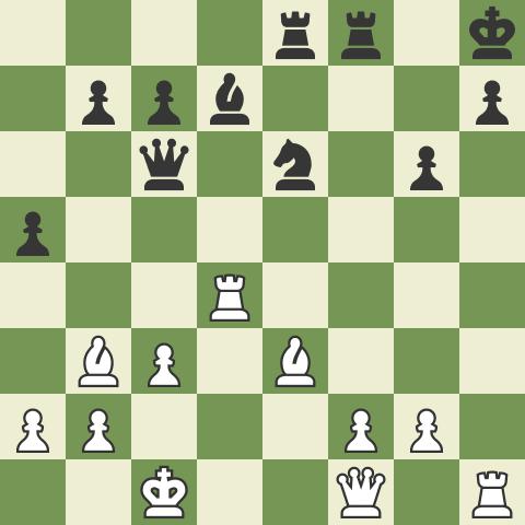 Play Like Wilhelm Steinitz: Steinitz vs Chigorin