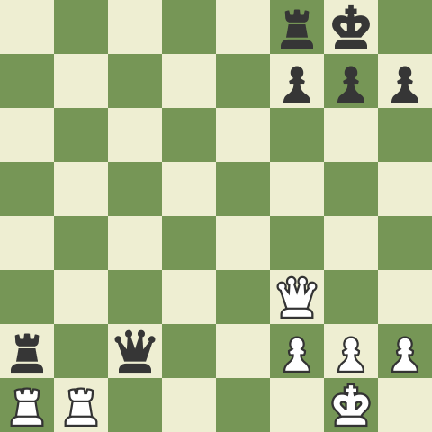 Spotting Tactics 3: Weak Back Rank