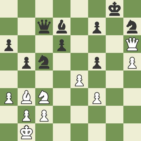 Best Of Millionaire Chess: Suarez vs Li