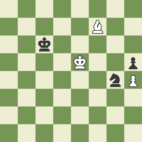 Domination and the Corner Pawns