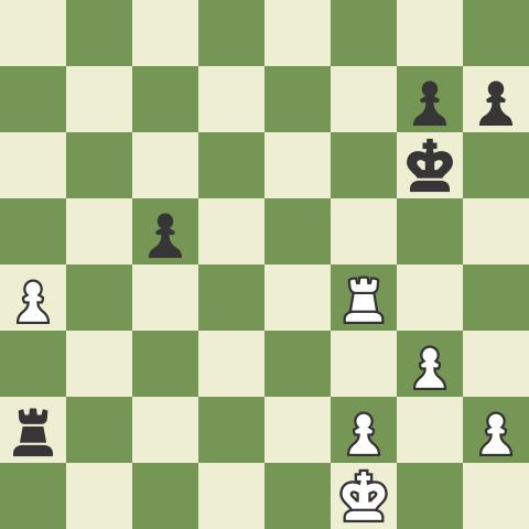 Aronian's Technique