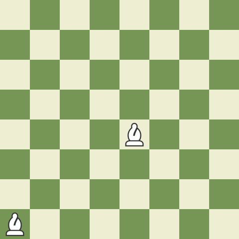 Counting Squares: The Bishop