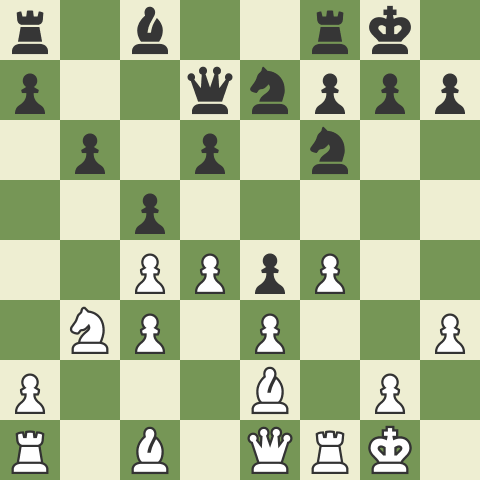 How To Think Like Your Opponent In Chess