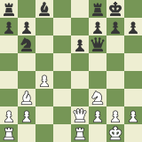 Miniatura de Positional Tips: Learning from My Own Play!