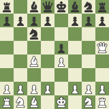 The 4-Move Checkmate