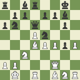 The Best of the FIDE Grand Prix -- Part 3