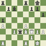 Carlsen's Historic Rating Climb: Part 2