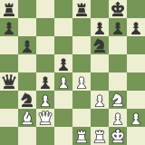 Greatest Chess Minds: Mikhail Botvinnik - Part 2