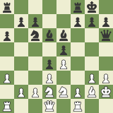 My Memorable Games: Following Steinitz!