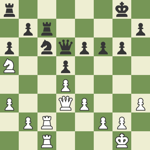 Play Like Vladimir Kramnik: Kramnik vs Aronian