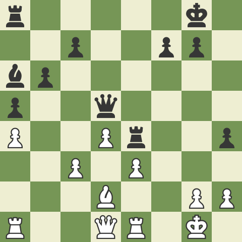 Winning with the Chigorin - Part 2