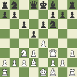 What Happens When You Hesitate In Chess