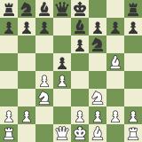 Popular 1.d4 Openings