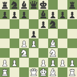The Complete Queen's Gambit Declined: 5.Bf4 Lines