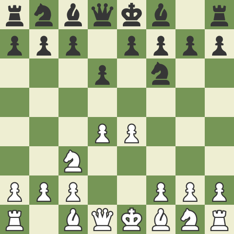 Chess Openings For Beginners: The Pirc