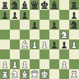 Member Analysis: Principles in the King's Gambit
