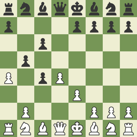 Keep the pawn at all costs