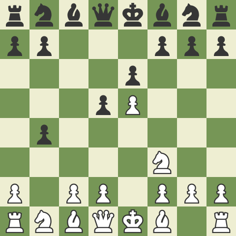 Spicy Gambits: French Wing Gambit!