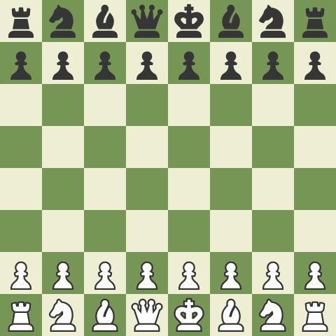 Patrones de ataque en ajedrez